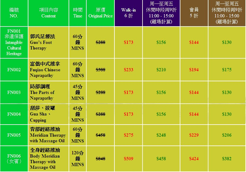 Fuqiao new home healthcare centre changed hands zone for New home price list
